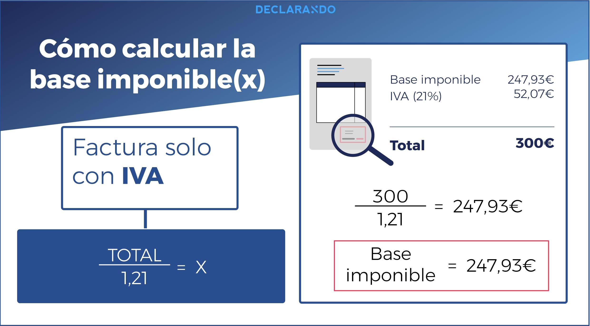 Cómo calcular la base imponible de una factura con IVA a partir de un importe neto