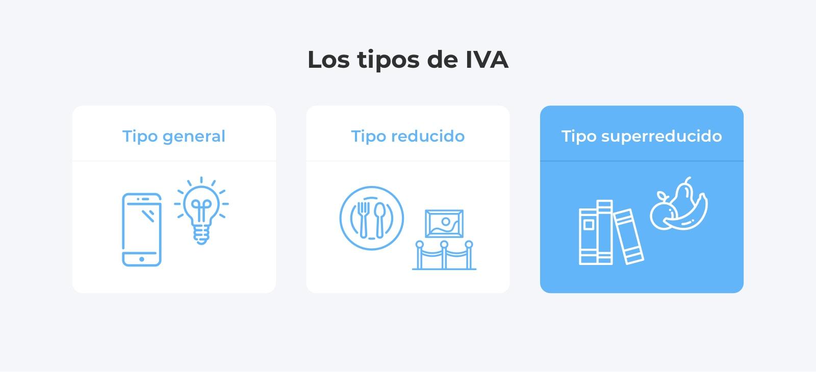 Los 3 tipos de IVA: el tipo general, el reducido y el super reducido