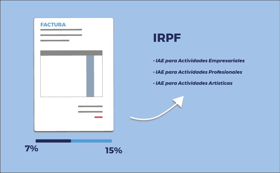 autonomos que deben retener el IRPF