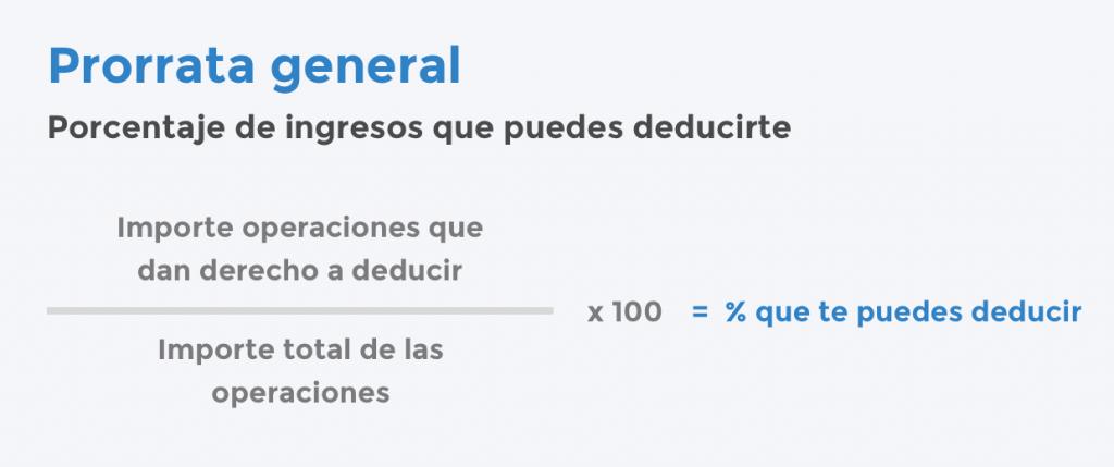 Porcentaje de ingresos que puedes deducirte como autónomo por el régimen de prorrata general